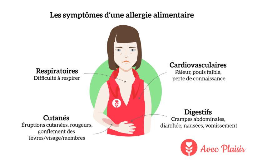 Allergènes en restauration : de quoi parle-t-on exactement ? Symptomes allergies